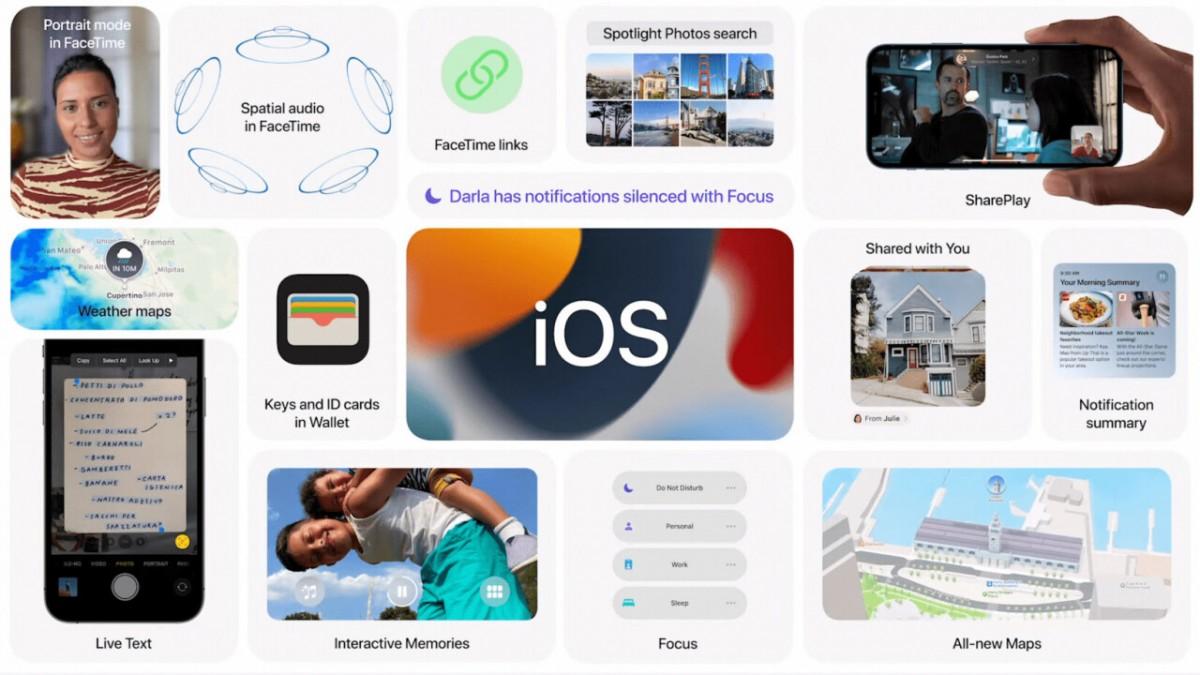 iOS-15-características